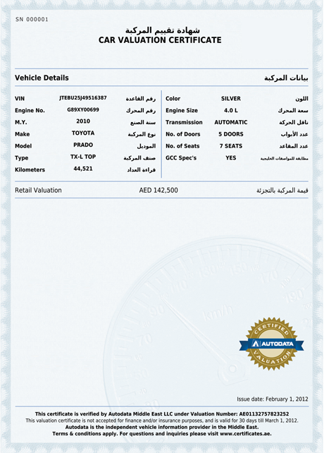 valuation certificate