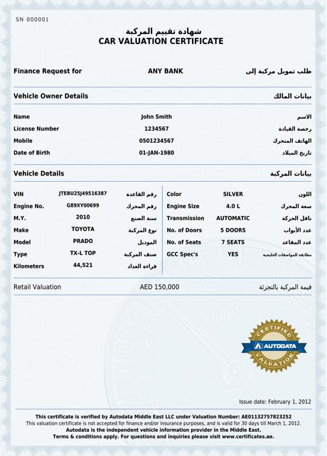 finance certificate